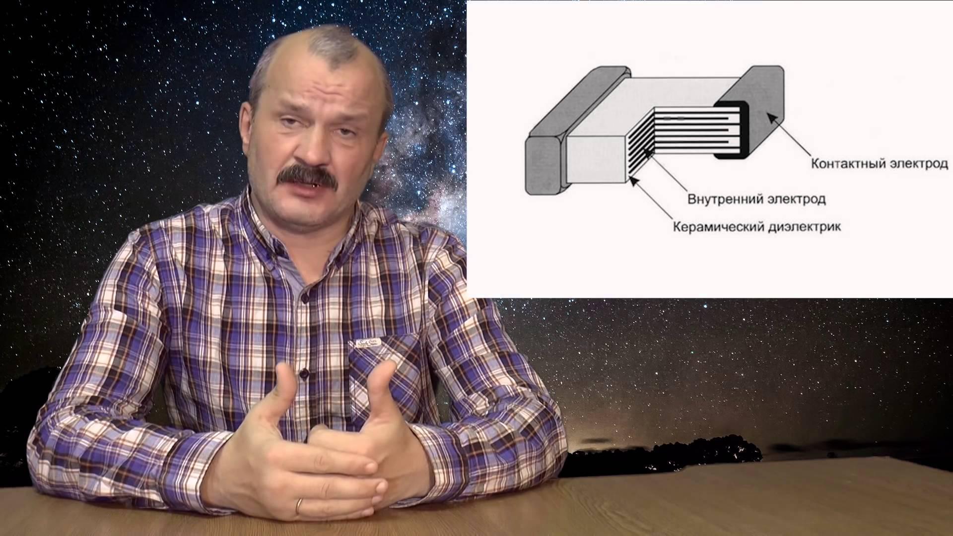 Алексей Кунгуров. Технологии Тесла в сооружениях Питера